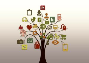 Tree of Internet